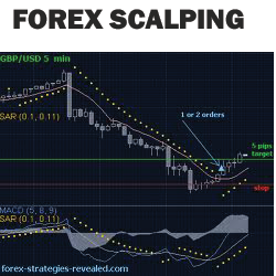 Forex scalping ebook download