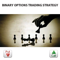Binary option forex strategy
