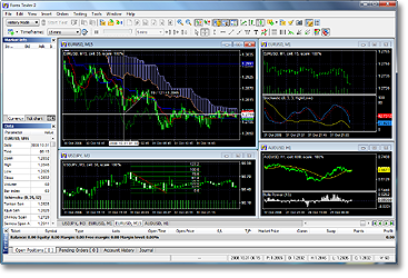 Forex backtesting program