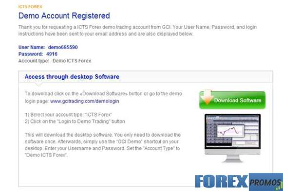Forex trading demo account login