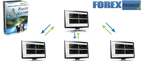 Newforex server