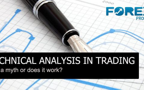 Technical Analysis in Trading