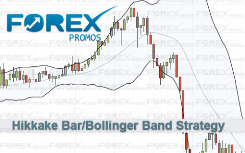 Hikkake Bar - Bollinger Bands Strategy