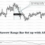 Narrow Range Bar Trading Strategy