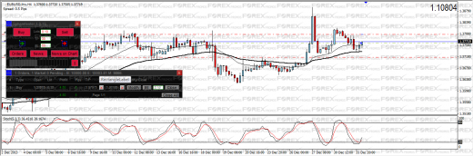 SphereTester – Forex Simulator with Order window