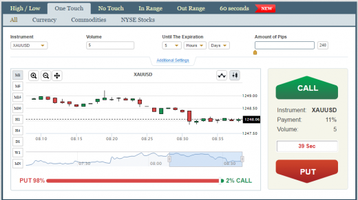 First binary option review